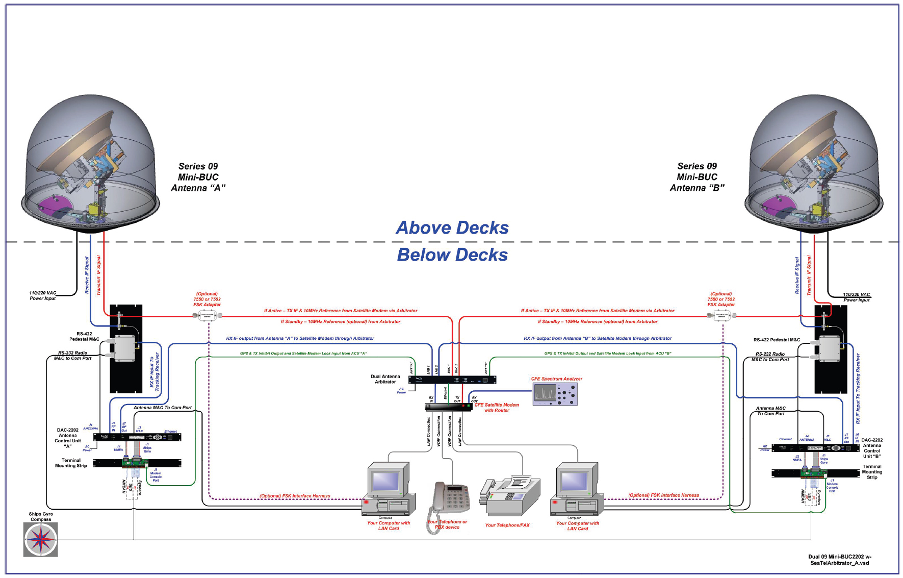 Watch in addition RVTT SecondPowerInlet as well Engine control besides Generac Automatic Transfer Switch Wiring Diagram together with Zx. on automatic switch wiring diagram